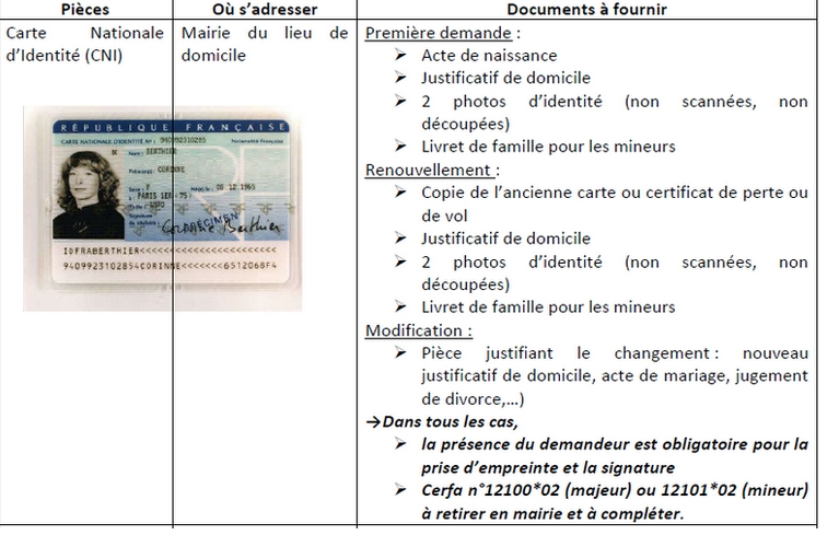 article pieces justificatives fournir pour toute premiere demande renouvellement passeport
